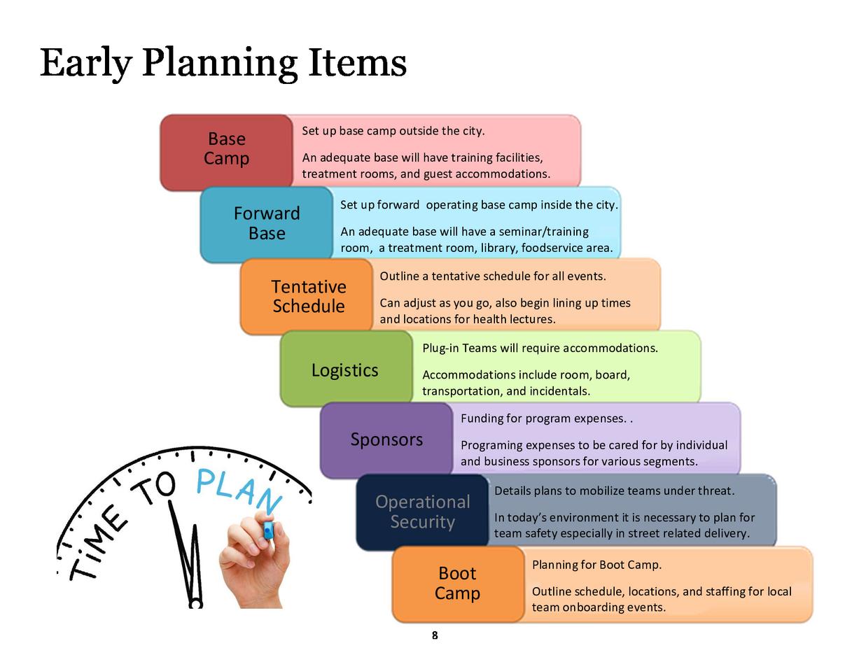 8_planning_items